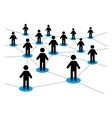 dealers network scheme vector image