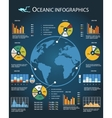 Oceanic infographics template vector image