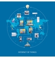 Internet of things concept poster vector image