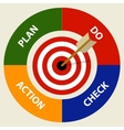 PDCA plan do check action management business vector image vector image