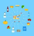shopping cart with products shopping concept vector image