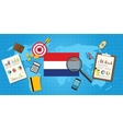 holland netherland economy economic condition vector image vector image