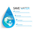 save water info2 vector image vector image