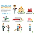 business insurance vector image