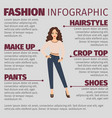girl in spring clothes fashion infographic vector image vector image