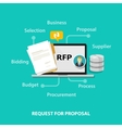 RFP request for proposal icon