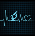 Heartbeat make a microscope and heart symbol vector image vector image