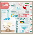 Iran infographics statistical data sights vector image vector image
