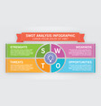 swot analysis infographic planning business vector image