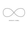 Infinity Symbol Outline Simple on White Background vector image