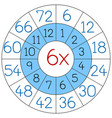 number six multiplication circle vector image vector image