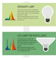Features led and ordynary lamps vector image vector image
