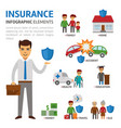 insurance broker infographic elements flat vector image