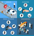 access identification isometric design concept vector image vector image
