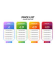 pricing plan banners infographic template vector image