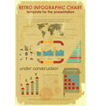 Retro Infographic Chart with World Map vector image vector image