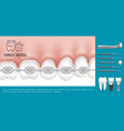 realistic dentistry and stomatology composition vector image