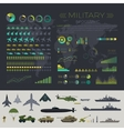 Military infographic set vector image vector image