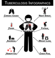 Tuberculosis TB Infographics vector image vector image
