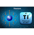 Periodic chart with symbol and number for Titanium vector image vector image