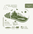 infographics renewable source of solar energy vector image vector image
