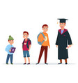 different ages of student primary schoolboy vector image vector image