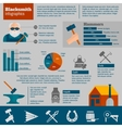 Blacksmith Infographics Set vector image vector image