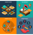 China Touristic Isometric 2x2 Icons Set vector image vector image