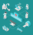 medical equipments 3d isometric vector image