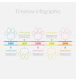 Timeline Infographic colour dash line paw print vector image vector image