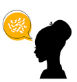 Womans head with shoes icons vector image vector image