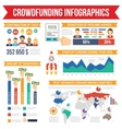 Crowdfunding Infographics Set vector image vector image