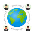 exchange student program promo banner with earth vector image vector image