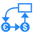 euro and dollar flow chart grunge icon vector image vector image