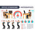 office syndrome infographics businessman character vector image