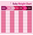 baby weight chart vector image