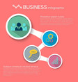 business infographic concept vector image