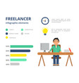 infographic pictures for freelancers vector image vector image