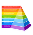 Pyramid chart vector | Price: 1 Credit (USD $1)