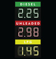 fuel prices board vector image vector image