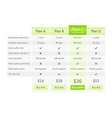 Modern grey pricing table with green recommended vector image vector image