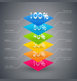multicolored business diagram template vector image vector image