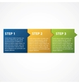 One two three - progress steps for tutorial vector image vector image