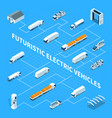 futuristic electric vehicles isometric flowchart vector image vector image