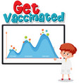 get vaccinated with second wave graph vector image vector image