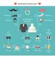 Wedding Planning In Style Flowchart Design vector image
