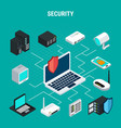 security isometric flowchart vector image vector image