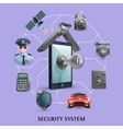 Security System Concept Set vector image vector image