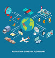 global navigation isometric flowchart vector image vector image