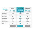 Modern pricing table with turquoise recommended vector image vector image